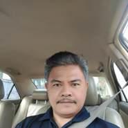 edmon49's profile photo