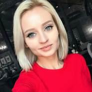 sandraw143's profile photo