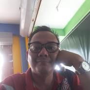 wans851's profile photo