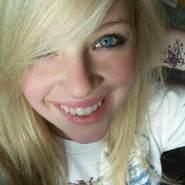 lusia1844's profile photo