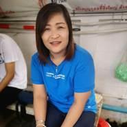 supansaka's profile photo