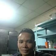 djuny09's profile photo