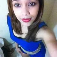 rasel2209's profile photo