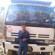 dhika66's profile photo