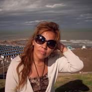 donna779173's profile photo
