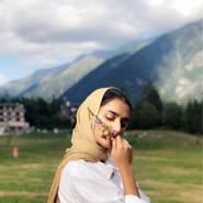 Meem8698's profile photo