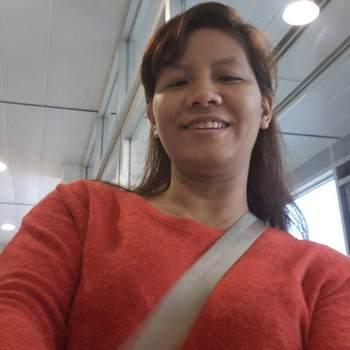 ngoch96_Ho Chi Minh_Single_Female
