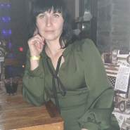 oksanad143426's profile photo