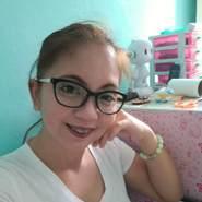 melaneg's profile photo