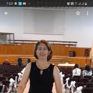 aliciam593843's profile photo