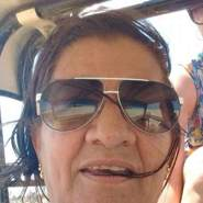 rayc264's profile photo
