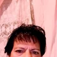 guillermoi680353's profile photo