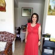 Irini28's profile photo