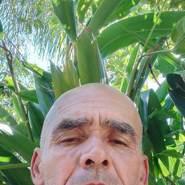 marcelinof25960's profile photo