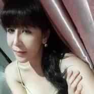 mara413183's profile photo