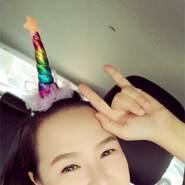 kamontipt12's profile photo