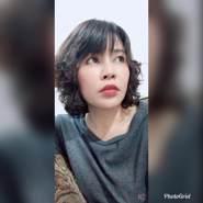 rungratp946222's profile photo