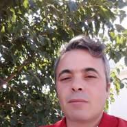 alit175269's profile photo