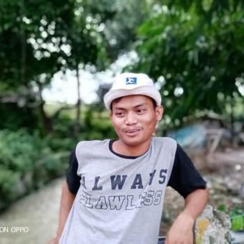 muhammadj868933_Jawa Barat_โสด_ชาย