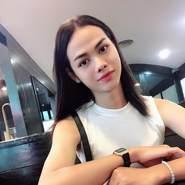 jiruchayag's profile photo
