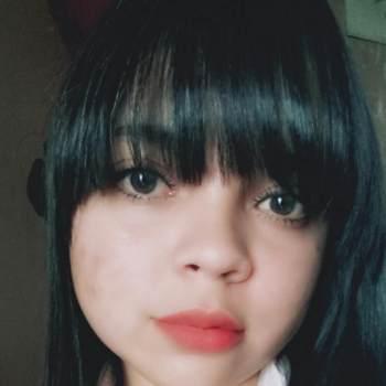 rebecap52_Francisco Morazan_Single_Female