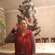 aliyas913224's profile photo