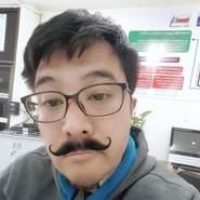 kenjiro9's profile photo