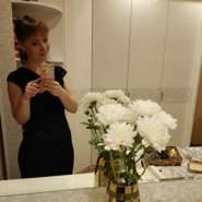 ninas70's profile photo