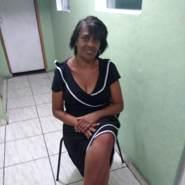 marcias511's profile photo