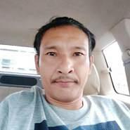 suchinthongnum954's profile photo
