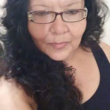 anas410333_San Luis Potosi_Single_Female