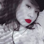 annisaf710679's profile photo