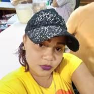 angela28743's profile photo