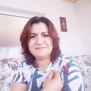 zumbuli's profile photo