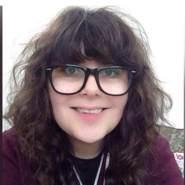 alices280579's profile photo