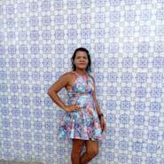 neidec130224's profile photo