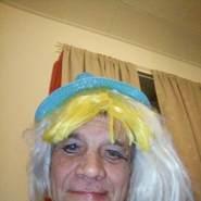 denism314's profile photo