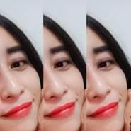 shelaa590921's profile photo