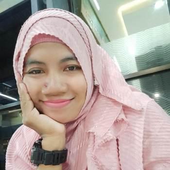 juniahn_Jawa Timur_โสด_หญิง