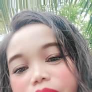 marianilfab's profile photo
