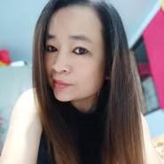 apinyac782372's profile photo