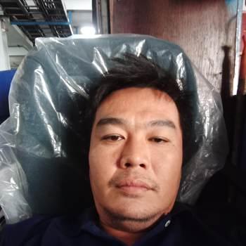 userndpt05714_Prachin Buri_Độc thân_Nam