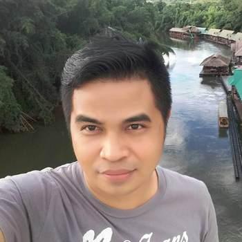 woww629_Phra Nakhon Si Ayutthaya_Single_Männlich