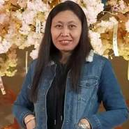 melonym93568's profile photo