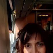 sue0371's profile photo