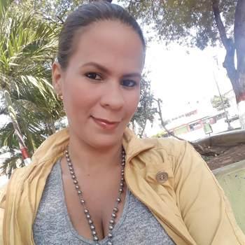 joselineb235676_Zulia_Single_Female
