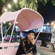 minim073's profile photo