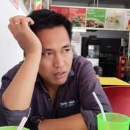 elang271's profile photo