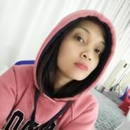 nhorkima's profile photo