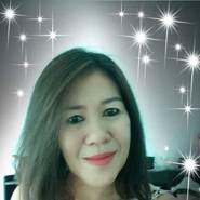 usersrlui78's profile photo